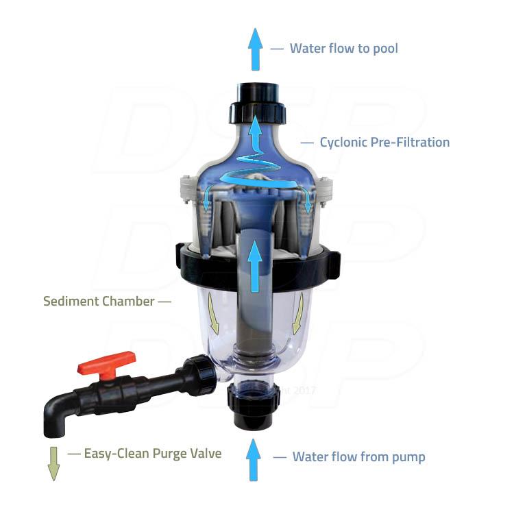 Circupool 174 Tj 16 Typhoon Cyclonic Pre Filter For Swimming